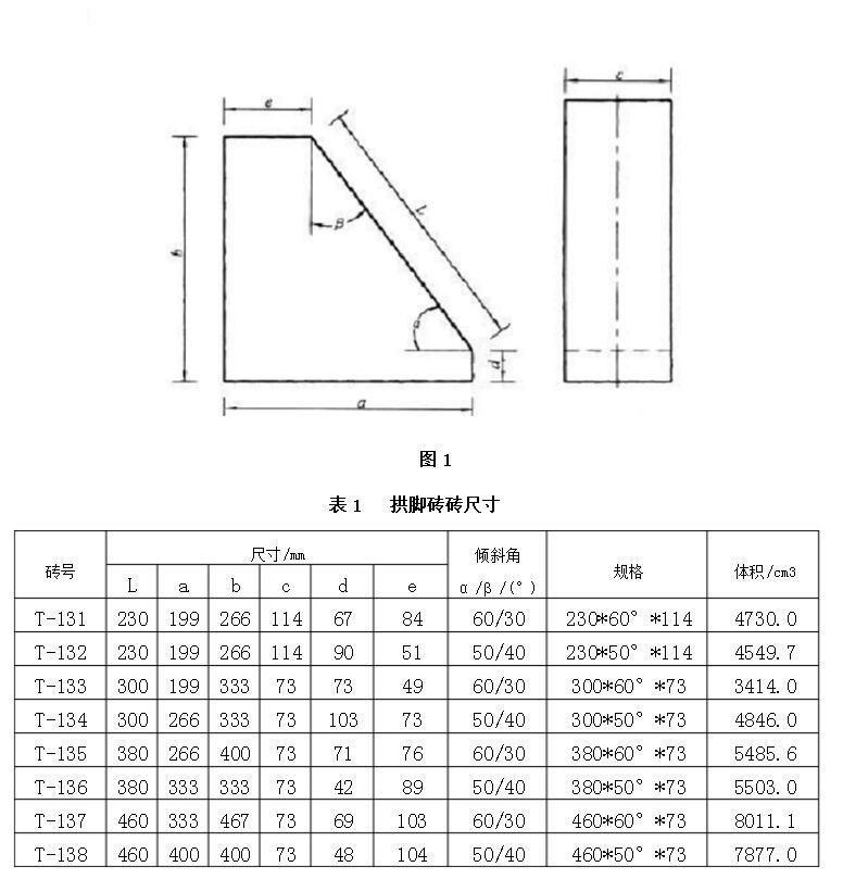 耐火砖拱角砖型号尺寸