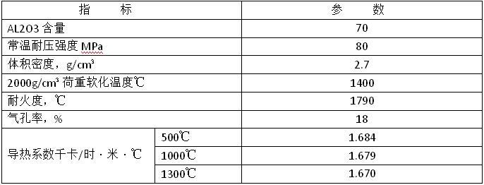 磷酸盐砖指标