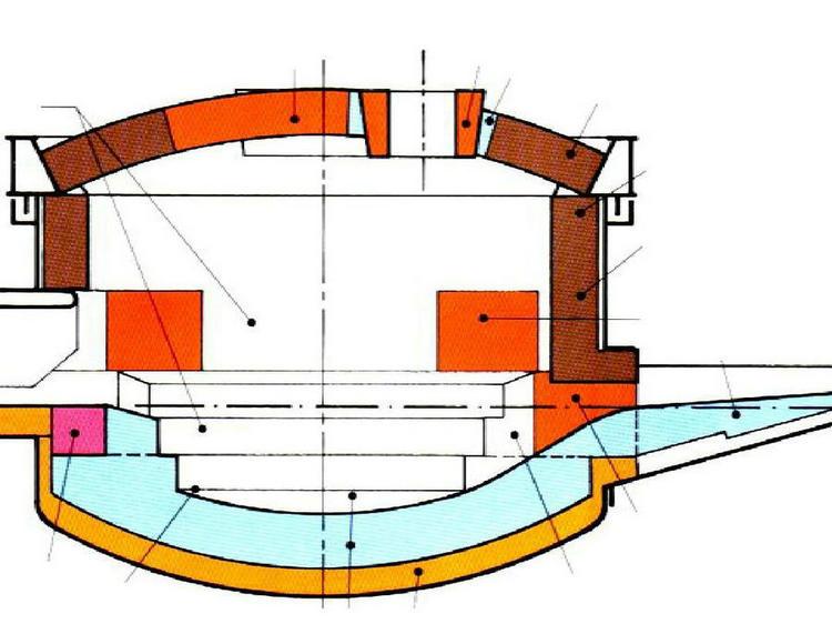 矿棉电炉内衬耐火材料的使用现状及问题